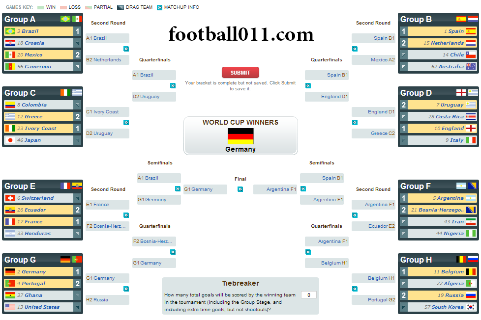 2014 FIFA World Cup Bracket